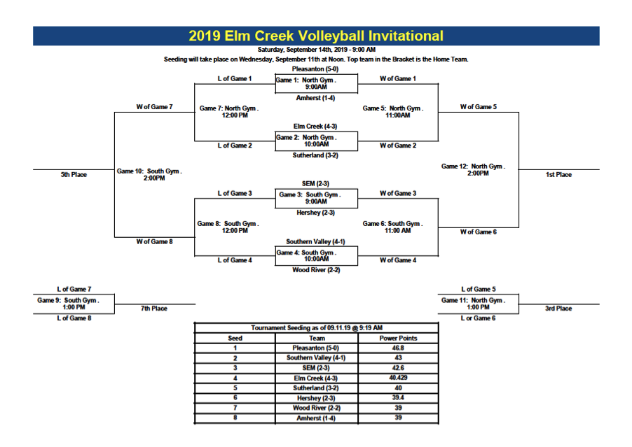 Elm Creek VB