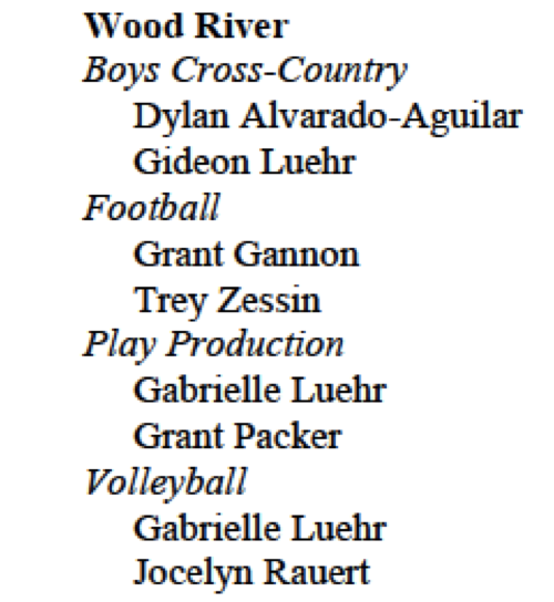 NSAA Fall 17 Academic All State